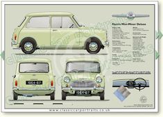 Morris Mini Deluxe 1962 - 64 classic car portrait print