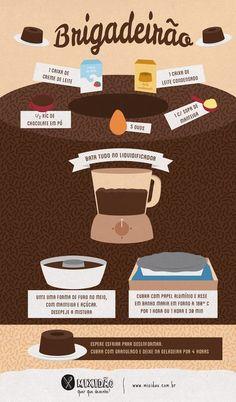 receita-infográfico de brigadeirão Cooking Time, Cooking Recipes, Menu Dieta, Food Illustrations, Diy Food, Love Food, Sweet Recipes, Food Porn, Dessert Recipes