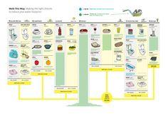 Ahorrar Agua ;-) #Infografia #Infographic