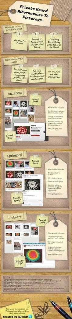 Private Board Alternatives To Pinterest (Infographic) http://llsocial.com/2012/05/private-board-alternatives-to-pinterest-infograph/#