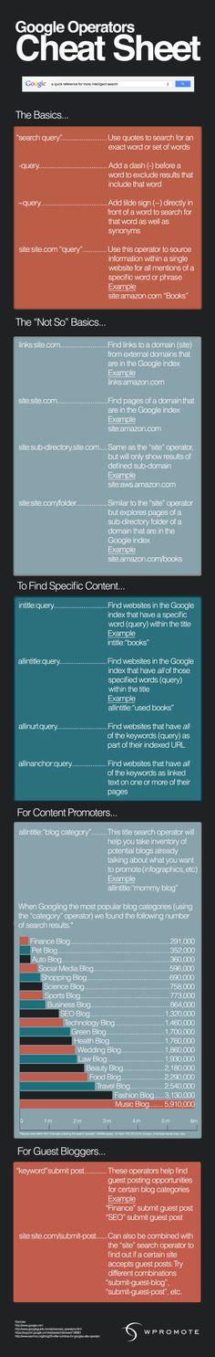 Google Operators Cheat Sheet #infographic