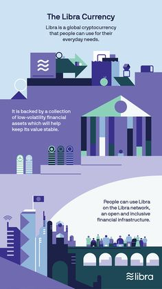 What is Libra? Financial Inclusion, Financial Asset, Financial Institutions, Financial Organization, Best Crypto, Know Your Customer, Digital Wallet, Bitcoin Price