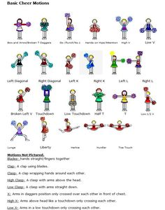 basic cheerleading motions I really need this to help the little ones at the gym.