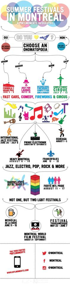 #MTLMOMENTS Infographic: Summer Festivals in Montreal - Tourisme Montréal Blog