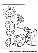 weather coloring pages - Tornado Coloring Pages Printable