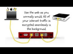 Enigmabox (en) - YouTube