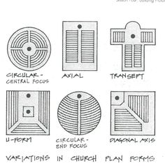 Variations in Church Plan Forms