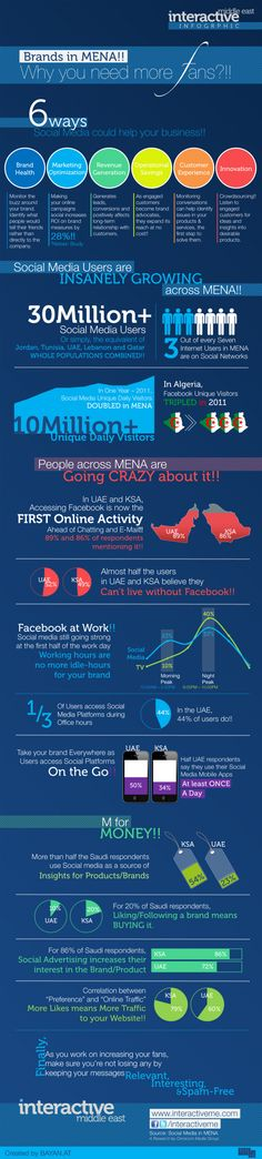 Brands in MENA, Why you need more fans: 6 ways social media can help your business #socialmedia