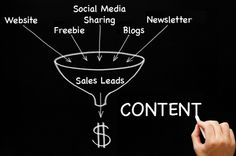 Is your content making money for you? In this week's blog I share 2 ways to drive traffic to your website.