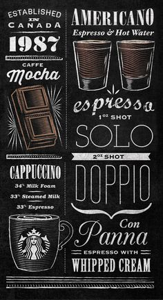 Starbucks Espresso Guide Typographic Mural on Typography Served