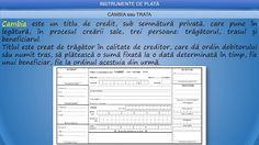 Profu`economist: CAMBIA sau TRATA Periodic Table, School, Periodic Table Chart, Schools