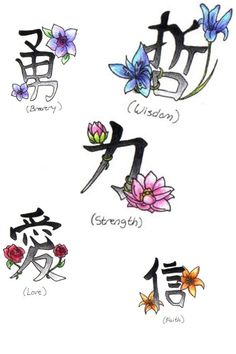 japanese tattoos art (I have strength) Chinese Symbol Tattoos, Japanese Tattoo Symbols, Japanese Symbol, Chinese Symbols, Japanese Lotus, Tattoo Drawings, Body Art Tattoos, Small Tattoos, Temporary Tattoos