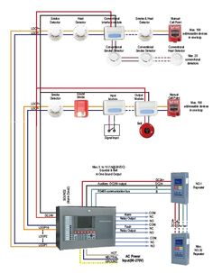 36 Best Fire Alarm System Images In 2020 Fire Alarm System Fire