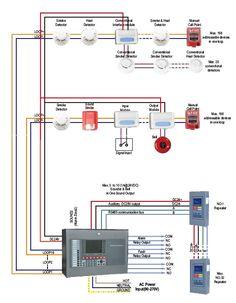 12 best fire alarm system images fire alarm system smoke smoking rh pinterest com