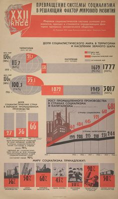 Transformation of the socialist system into a decisive factor of world development (1961)
