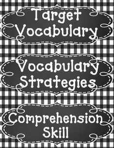 FREE FOCUS WALL POSTERS AND LABELS FOR MATH AND READING-PRIMARY GRADES ...Follow…