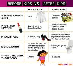 Before Kids Vs. After Kids