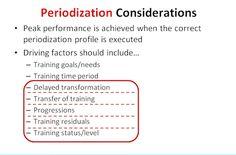 Choosing a Periodisation System to Maximise Individual Performance | Winkelman