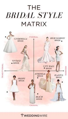 Not sure where to start on your wedding dress search? Use this bridal #styleguide to find your match!
