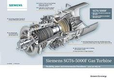 Siemens wins Japanese order for two gas turbines