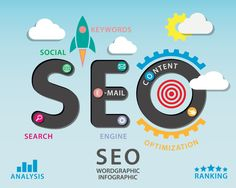 Website Builder Australia search engine optimization (SEO) services are designed to increase can be attributed back to the SEO investment & what matters to your company.