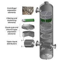 Сепарация газа