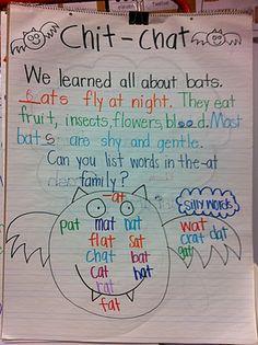 Welcome to Room bats poetry journals and clip art Popcorn Words, Silly Words, Poetry Journal, Stellaluna, Kindergarten Classroom, Classroom Ideas, Kindergarten Reading, Meet The Teacher, Morning Messages
