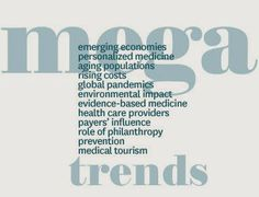 Megatrends in Global Health Care | HBR - Healthcare CHALLENGERS