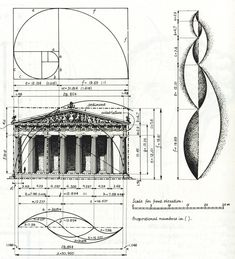 The Golden Ratio in Fireplaces and other Architectural Stone Elements