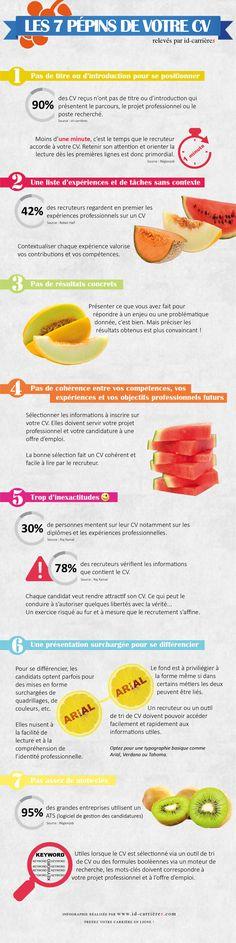 Infographie : les 7 pépins dans un CV Ecole Euridis : www.euridis-ecole.com