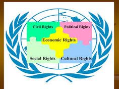 Image result for types of human rights
