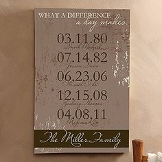 This canvas art is BEAUTIFUL and it's so popular right now - It can be personalized with a family name or the names of a couple in 1 of 2 colors, along with 5 memorable dates with optional captions that highlight important dates! Such a cute idea!!!! Plus it's on sale right now for only $27.25!