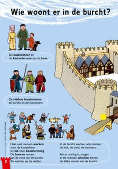 wie woont er in de burcht Social Studies For Kids, Medieval, Dutch Language, Dragon King, Princess Theme, Middle Ages, Game Design, Knight, Fairy Tales
