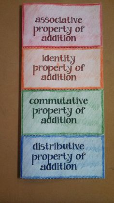 Third Grade BROWN-ies: Diving into the Distributive Property | 3rd ...