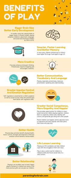 How kids learn through play. This infographic is fascinating!