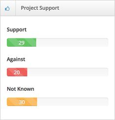 Project Support | Flickr - Photo Sharing!