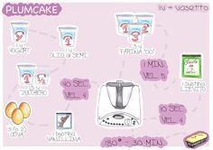 La ricetta del plumcake con i vasetti di yogurt