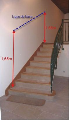 How to hang pictures in a staircase.  Have a baseline. Grouping ideas for a few or a lot of pictures.