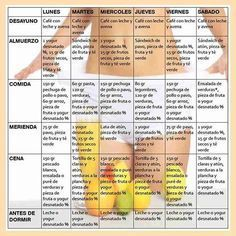 Dietas-y-comidas-para-perder-de-peso-rapido. Psoriasis Diet, Menu Dieta, Workout Bauch, Carbohydrate Diet, Eating Habits, How To Lose Weight Fast, Diet Recipes, Healthy Lifestyle, Healthy Living