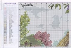 Dom w kwiatach Cross Stitch Designs, Cross Stitch Patterns, Cross Stitch House, Cross Stitch Landscape, House Landscape, Cross Stitching, Needlework, Embroidery, Crossstitch