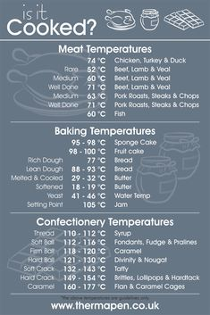 Temperature Guide - Thermapen A few varied photos that I like Meat Cooking Temperatures, Baking Conversion Chart, Kitchen Measurements, Thing 1, Food Facts, Baking Tips, Cooking Kale, Cooking Stove, Cooking Pasta