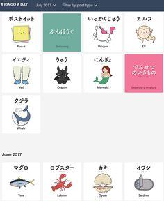 Body Name, Learning Japanese, Japanese Words, Nihon, Japanese Language, Japan Travel, Languages, Goal, Stationery