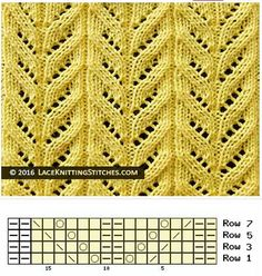 knitted lace pattern chart no 18 multiple of 16 sts 2 all even rows rep from to end - PIPicStatsA collection of beautiful knitting stitches featuring lace and eyelets for knitters of all levels, including written instructions and chart patterrn.This Pin w Lace Knitting Stitches, Lace Knitting Patterns, Knitting Blogs, Knitting Charts, Lace Patterns, Stitch Patterns, Knitting Socks, Tunisian Crochet Patterns, Knitting Tutorials