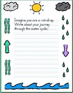 A Raindrop's Journey Writing Paper, Writing Prompts, Science Word Search, Handwriting Lines, Science Writing, Writing About Yourself, Water Cycle, School Resources, Rain Drops