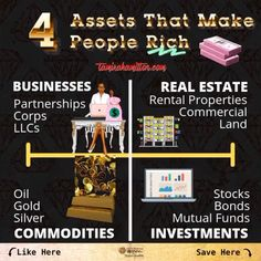 4 Types of Assets that create wealth. You'll want to save this onYou can find Quick ways to make money . Entrepreneur Quotes, Business Entrepreneur, Business Marketing, Media Marketing, Financial Literacy, Financial Tips, Motivation Positive, Planning Budget, Investment Tips