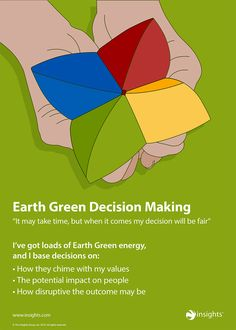 Use that Earth Green energy to consider what's best for everyone when you're making decisions. Insights Discovery