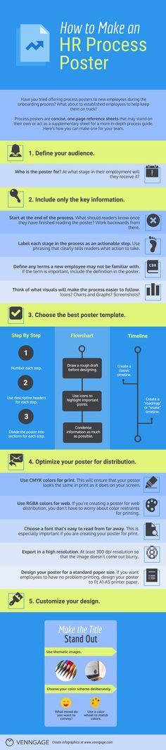 Infographics: HR Process Poster | Venngage.com