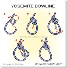 "Yosemite Bowline - A very secure loop knot.  The way I learned a basic bowline was ""the rabbit goes out the hole, around the tree and back down the hole"".  This adds another trip back out the hole."