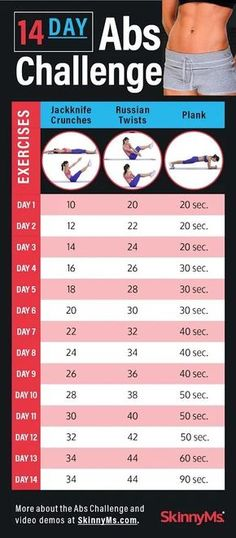 14-Day Abs Challenge with FREE Workout Calendar. Click image to get started! #abs #workout