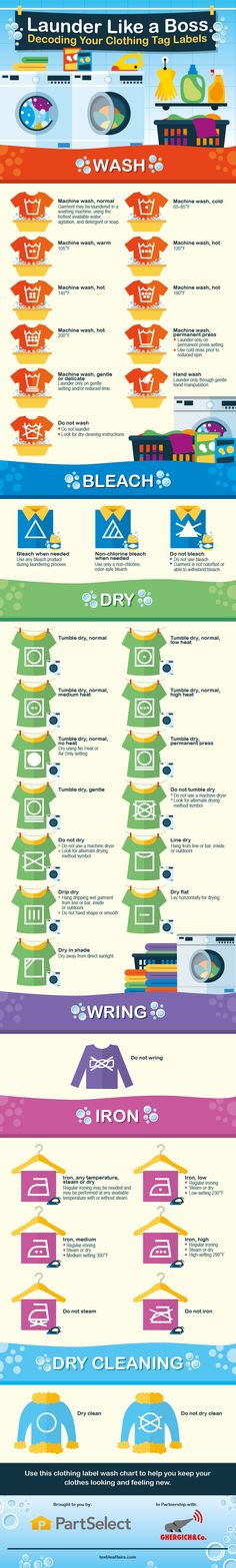 Learn how to read the laundry tags on your clothing once and for all!